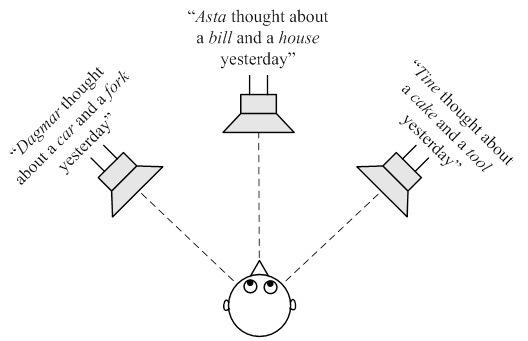 Designing new speech material fig 1